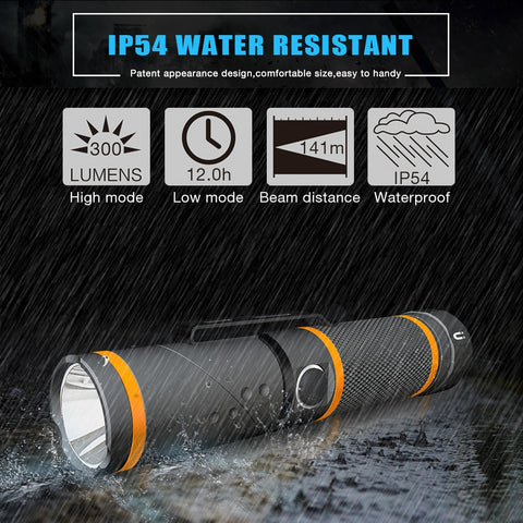 Ultrabright Rotating Flashlight