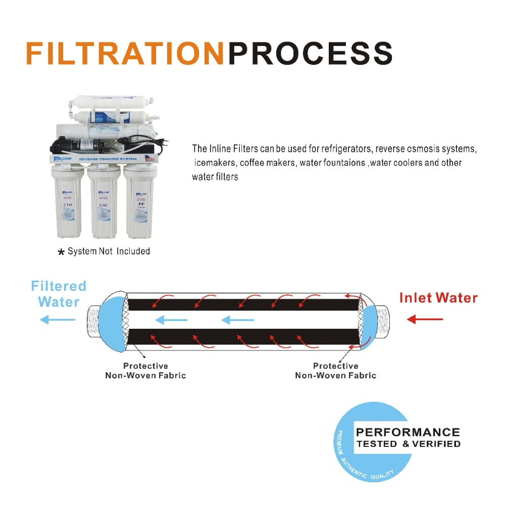 "High Quality Refrigerators and ro system water filters T33 Inline Pre/Post Sediment Filter 2000 Gal, 2"" OD X 10"" Length (2 PACK)"