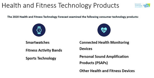List of products covered in CTAs Industry Sector Forecast: Health and Fitness 2019-2024