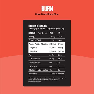 Gevity Bone Broth Burn