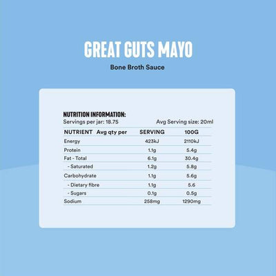 Gevity Great Guts Mayo