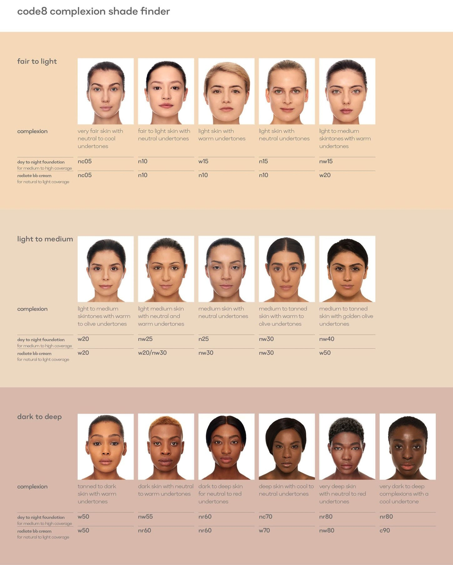 Tips For Choosing Applying Your Foundation Makeup Tips By Code8