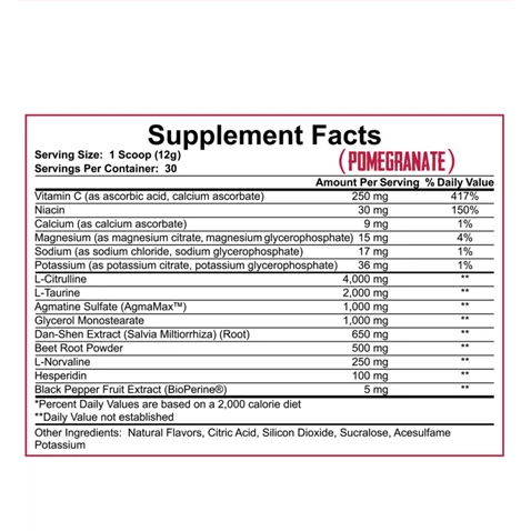 5% Rich Piana Full As Fuck - GymSupplements.co.uk