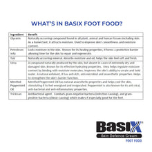 Load image into Gallery viewer, Basix Skin Defence FOOT FOOD - for Repairing Aching Dry Feet & Cracked Heels - with the invigorating effects of Peppermint Oil and 5% Urea