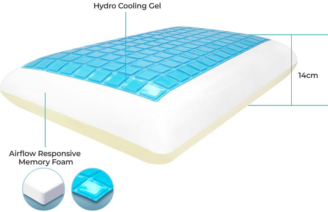 Hydro Cooling Gel