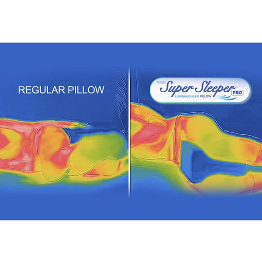 Thermal vision on someone using a Lumbalign Leg Pillow compared to someone using a regular pillow