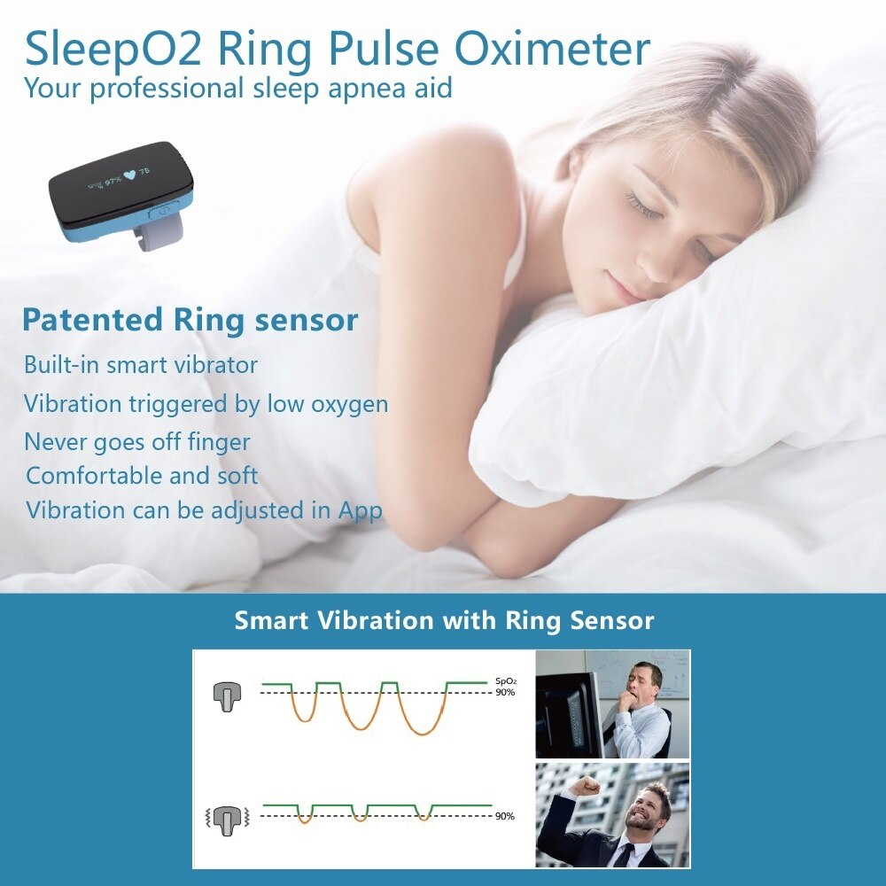 My Life Was Actually Saved Using This Sleep Apnea Monitor Alarm - AmineMarket-Online shopping for the latest Products