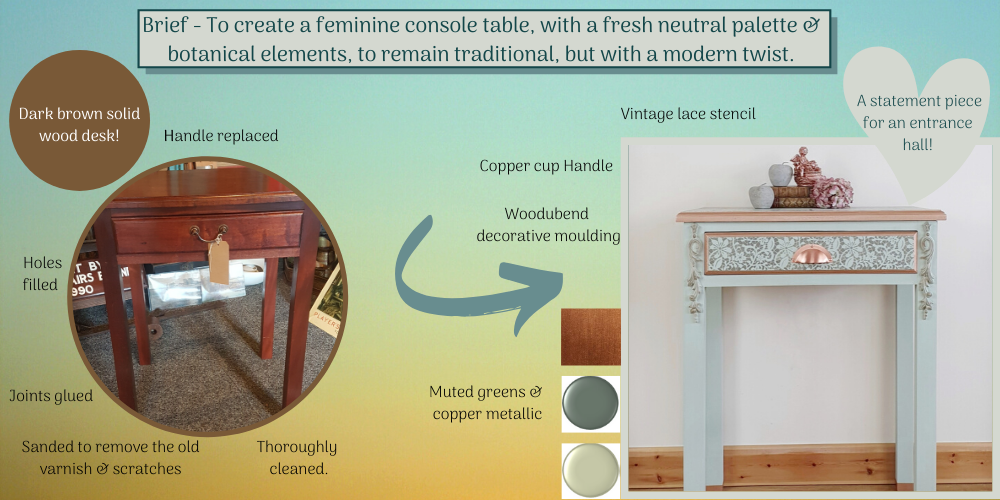 See the steps I take to prepare any piece of furniture before painting, along with the visualisation in the form of a mood board to create the restyled look.