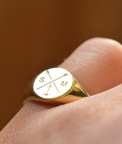 Personalized Family Monogram Signet Ring