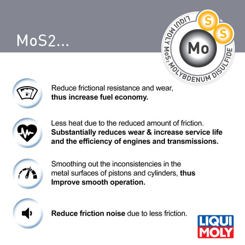 Mos2-benefits