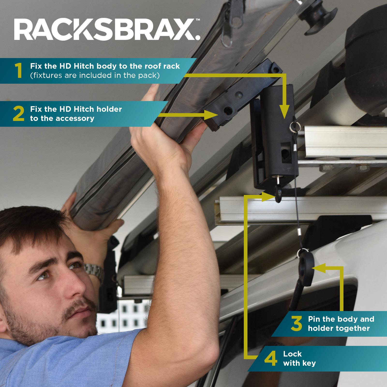 RACKSBRAX Step-by-step Diagram
