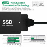 "USB 3.0 to 2.5"" SATA III Hard Drive Adapter (Macbook Pro and Mac Mini Data Recovery)"