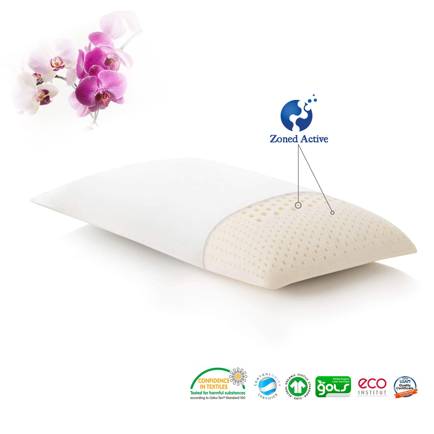 Zoned Active 100% Natural Latex Pillow
