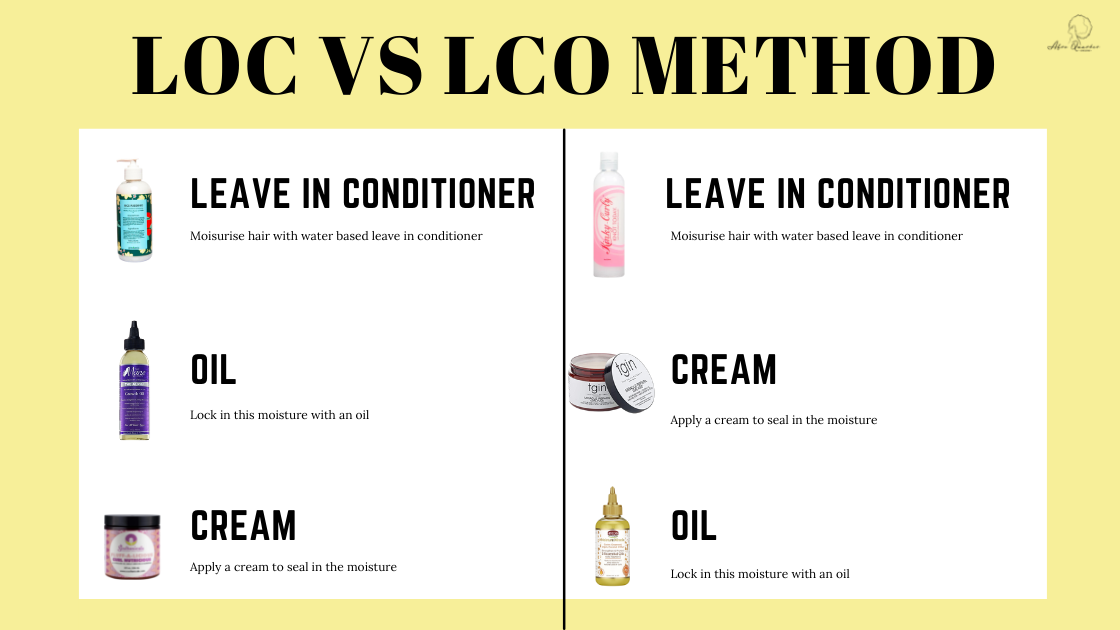 LOC VS LCO method for dry and dull natural hair - AQ Online
