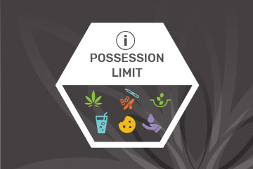 Know Your Possession Limit