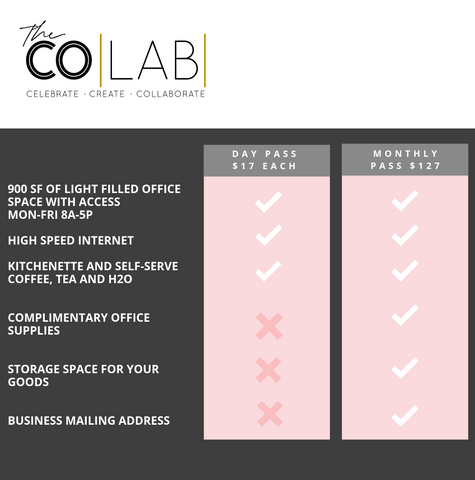CoLab Coworking Plans