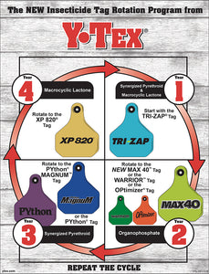 Y-Tex Python Magnum Insecticide Ear Tags