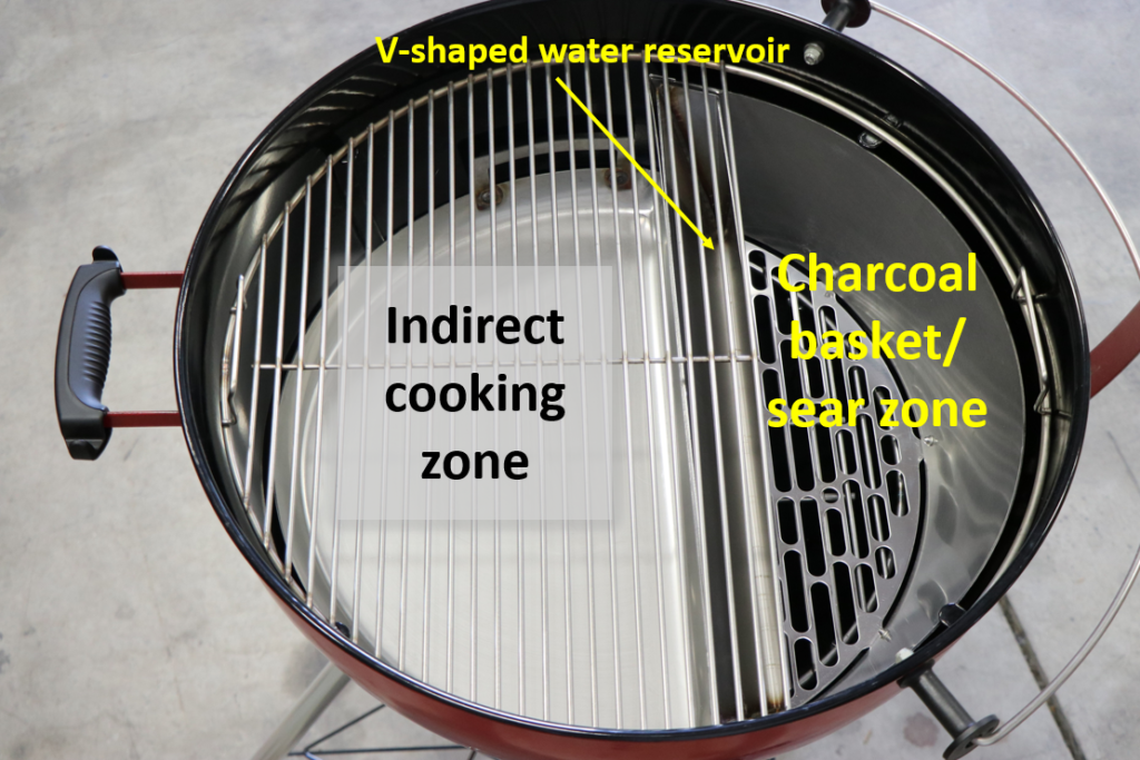 Slow 'N Sear®- How it Works   SnS Grills