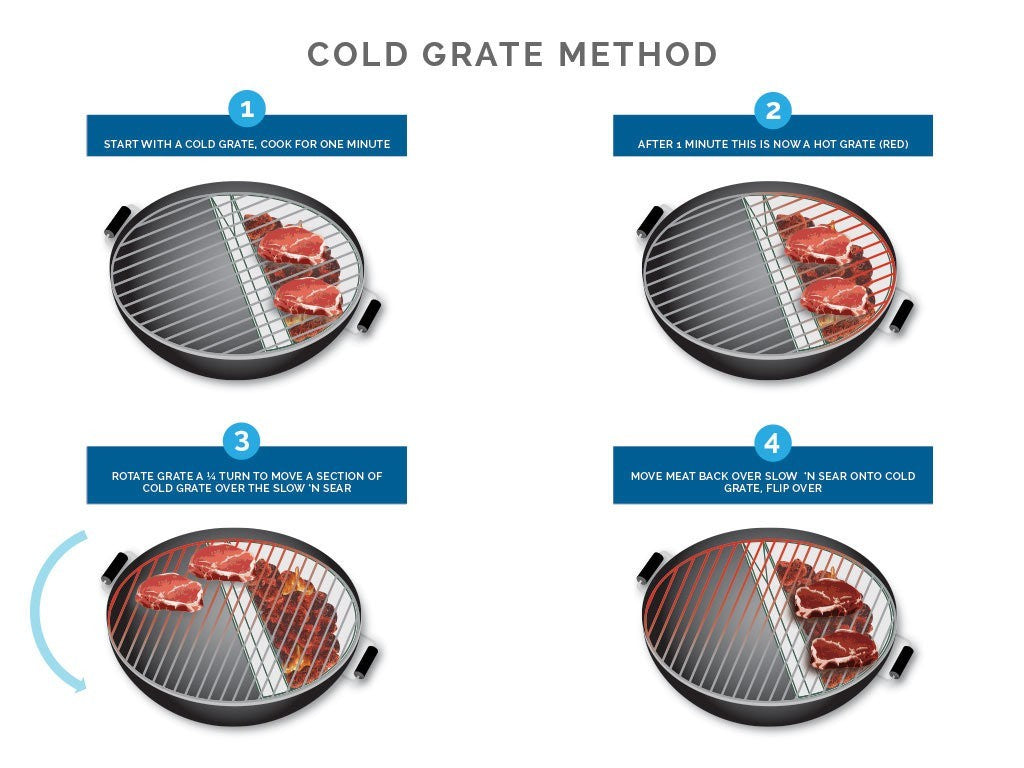 Slow 'N Sear Cold Grate Technique | SnS Grills