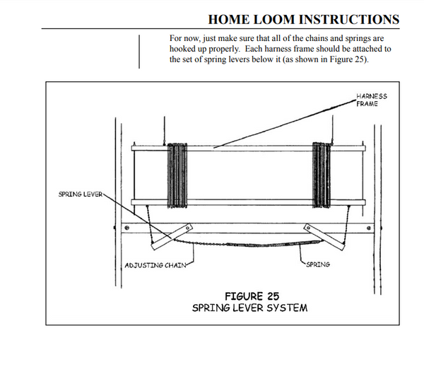 AVL Looms Spring Lever system