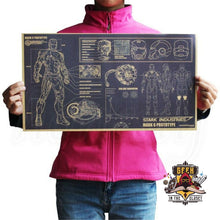 Iron Man Blueprint Poster
