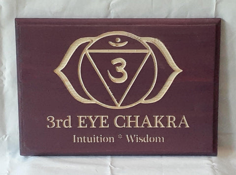 3rd Eye Chakra Wall Art Sale