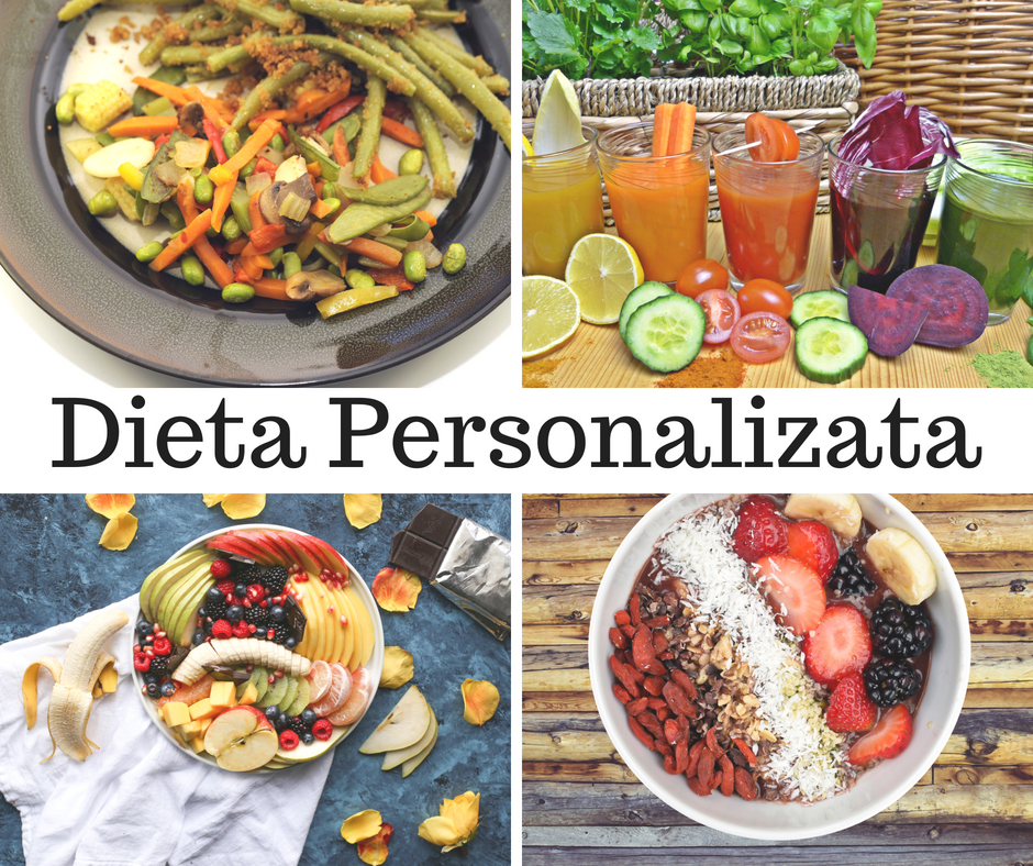 Dieta Personalizata - World of Fitness