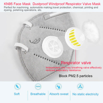 KN95 Valve Mask 5 Layer Flu Anti Infection