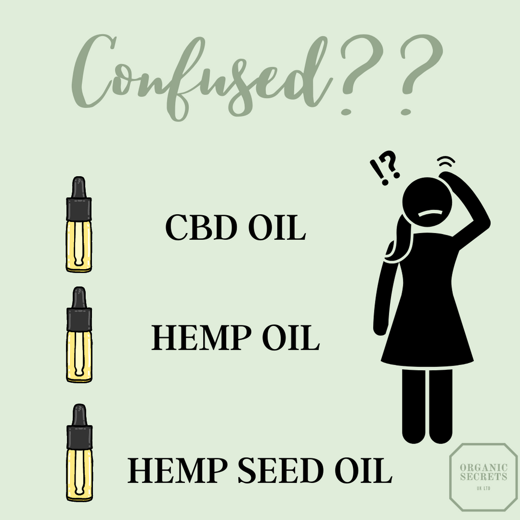 CBD Oil, Hemp Oil and Hemp Seed Oil, What's the difference?
