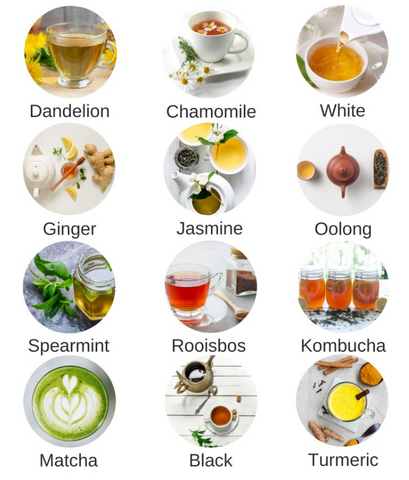 Teas for Clear Skin
