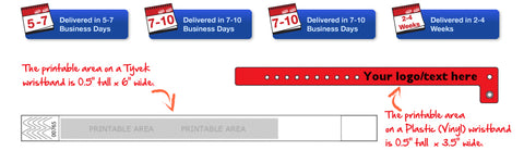 explanation of delivery timeframes and size of custom wristbands