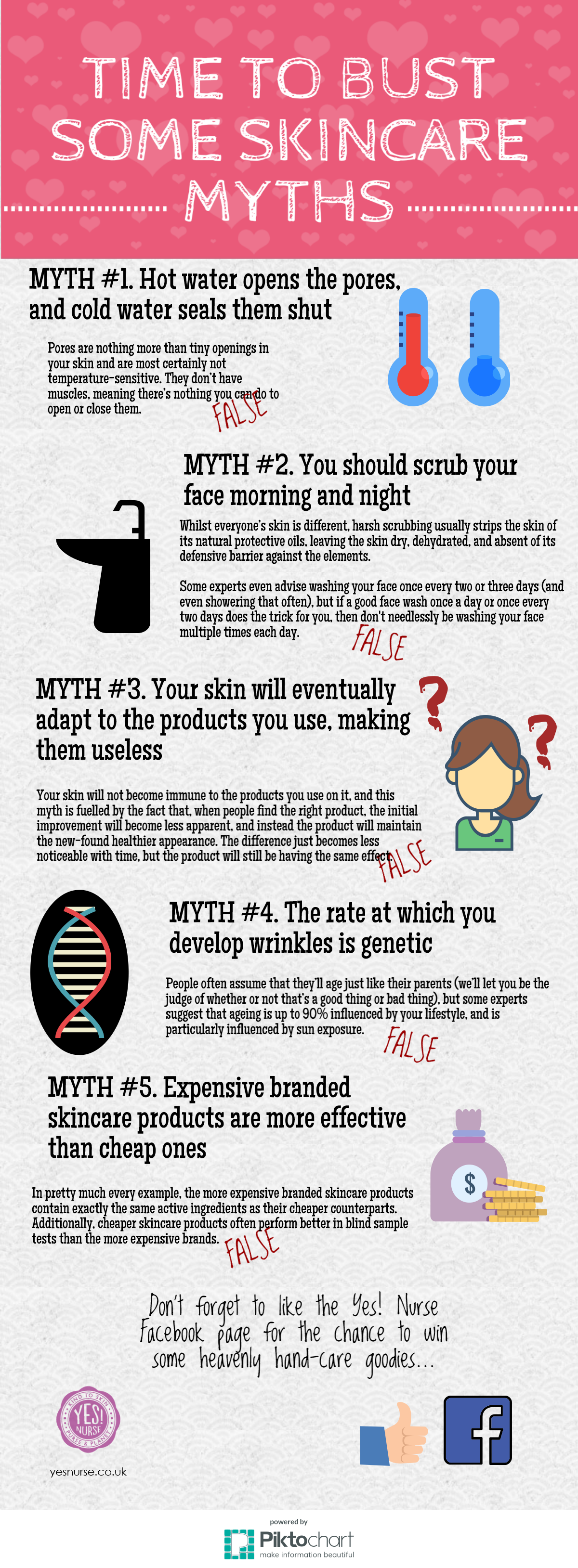 skin myths infographic