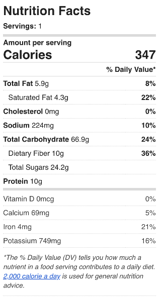 Jerk Eggplant Nutrition Facts