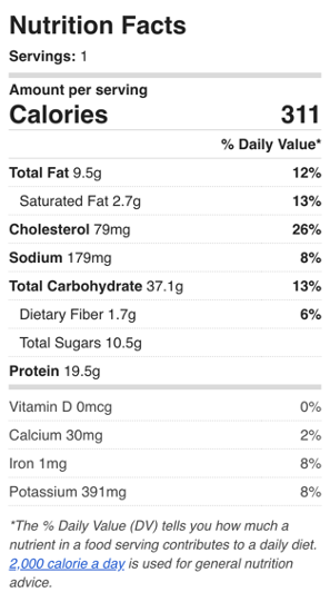 Sweet & Sour Chicken Nutrition Facts