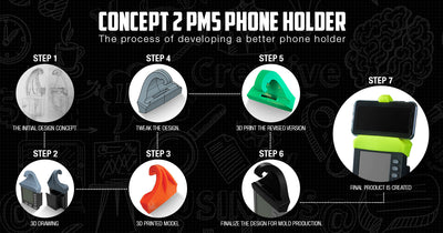 Concept 2 PM5 Compatible Phone Holder: The process of developing a better phone holder