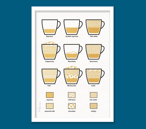 Coffee Anatomy 2-colour screenprint