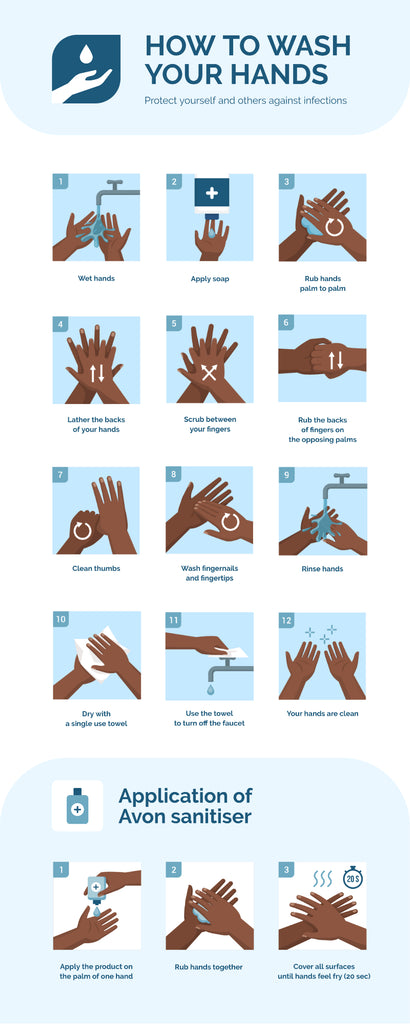 washing hands instructions