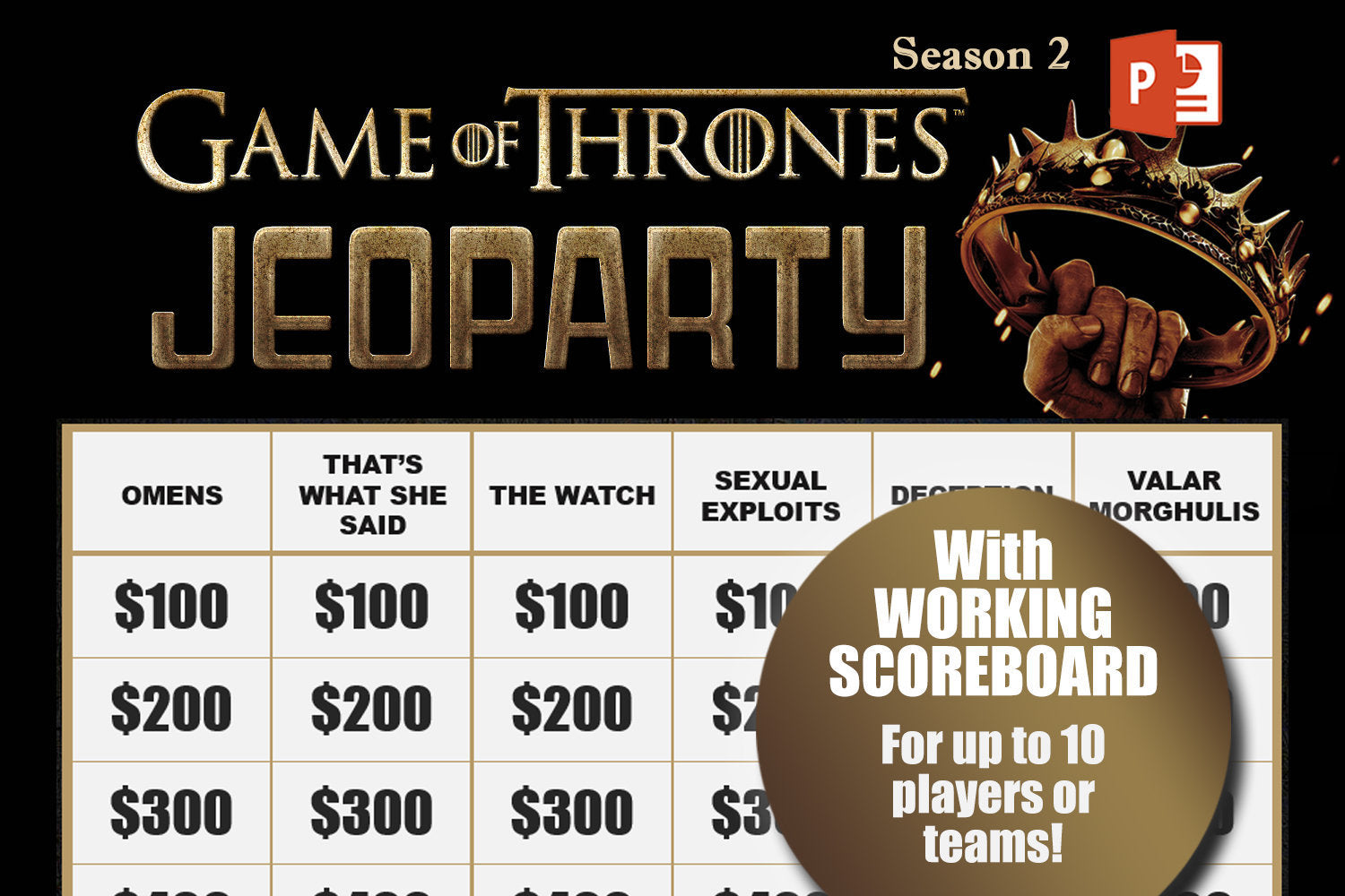 Game of Thrones Season 2 Jeopardy Trivia Game w/ Working Scoreboard