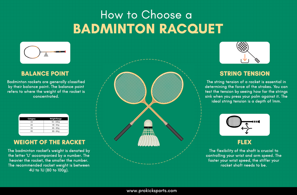 how-to-choose-badminton