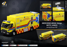 Load image into Gallery viewer, Tiny HK 1/76 Mercedes Benz Atego MCTC (A802) Fire Department Command Center