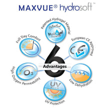 Load image into Gallery viewer, Maxvue Hydrosoft Monthly Disposable (2 Pcs)
