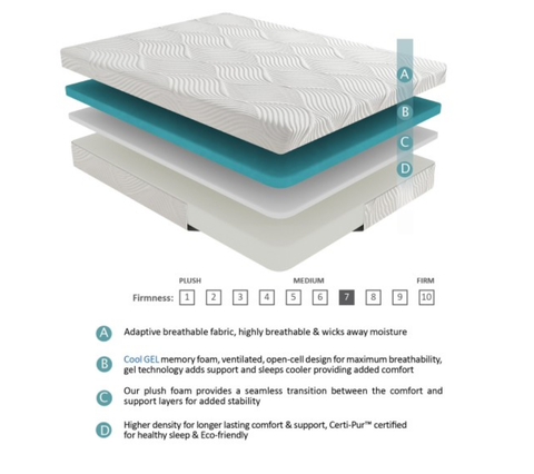 MT-G 10'' Gel-Infused Memory Foam-Bedding Collection