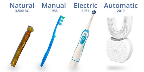 Super Brush 360 history