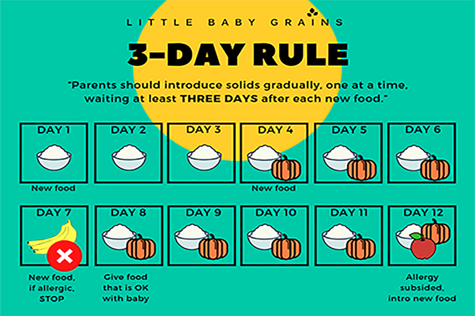3-Day Rule | Peraturan 3 Hari