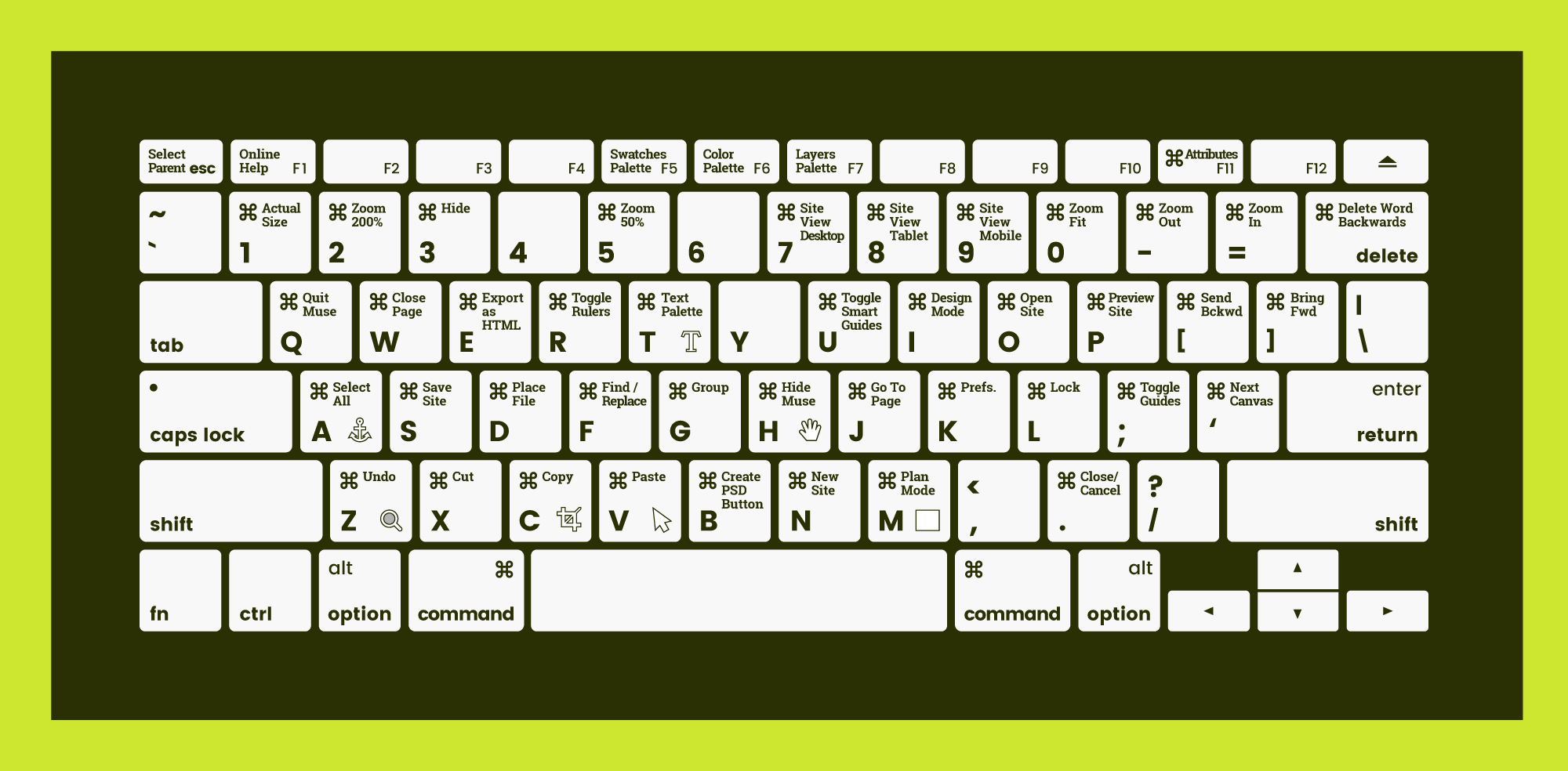 Adobe Muse 2017 Keyboard Shortcuts Cheatsheet