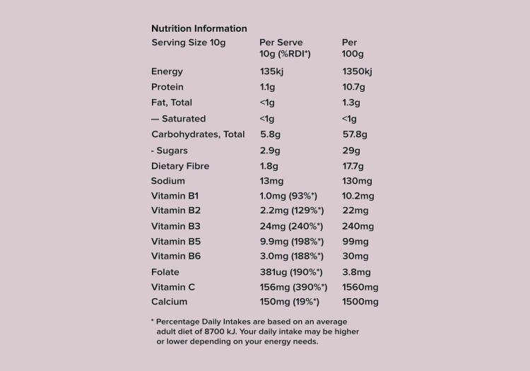 Nutrition Info Post Birth Vitality