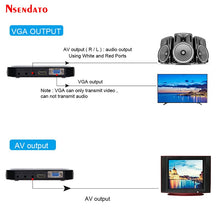 Load image into Gallery viewer, 1080P full HD media video player Center For HD VGA AV USB SD/MMC Port Remote Control YPbPr Cable for SD U-Disk USB hard disk