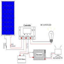 Load image into Gallery viewer, 100W Solar Panel 12V 10A Controller and 110V or 220V 1000W Inverter Off Grid System