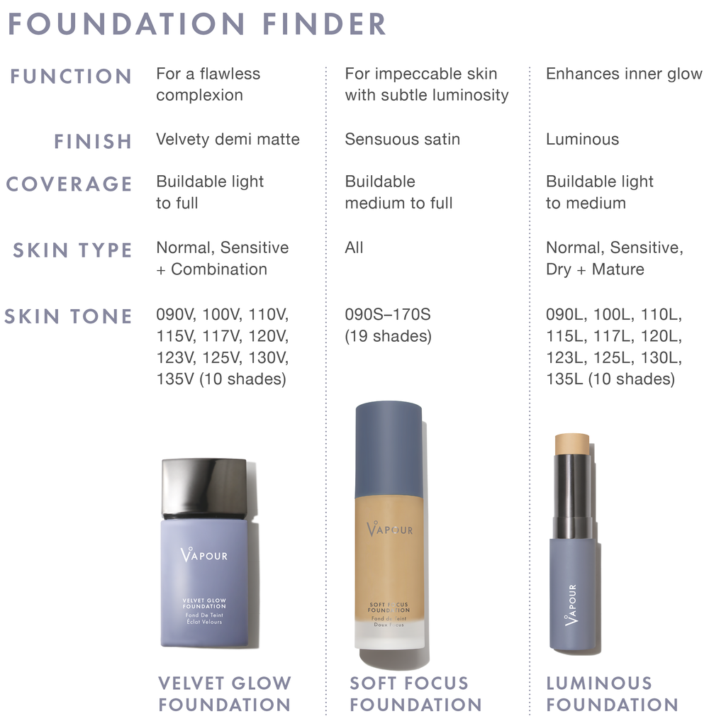 velvet-foundation-135v