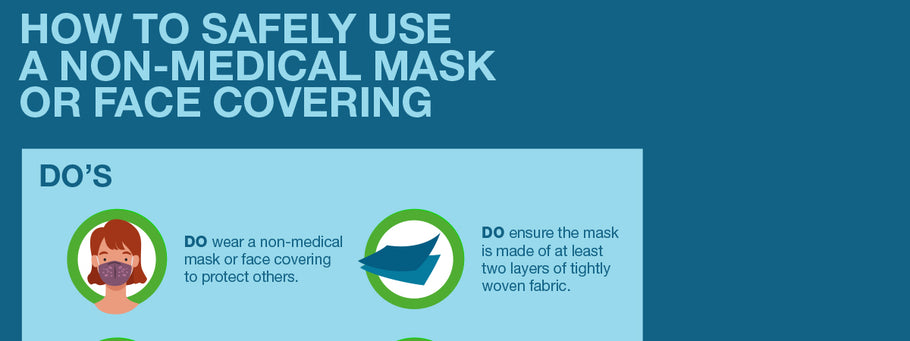 Do's and Don'ts on Face Masks